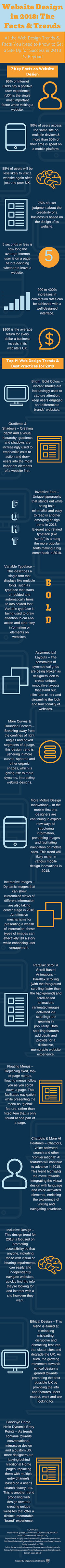 Web-Design-Trends-2018-200